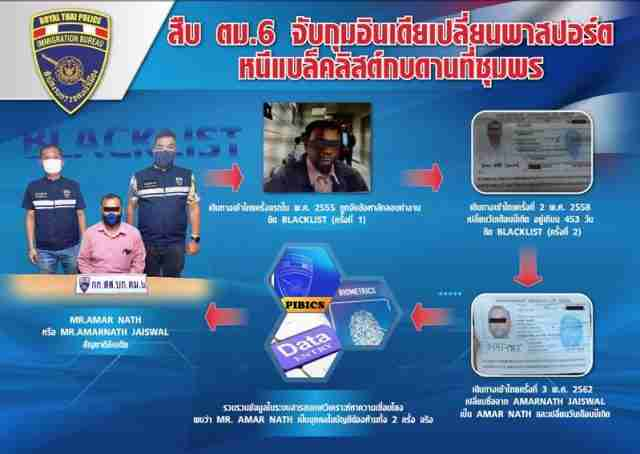 "Identified only as ""Amarnath"", the Indian was picked up as Immigration Bureau officers followed up on foreigners remaining the country following the end of Thailand's visa amnesty Nov. 4."
