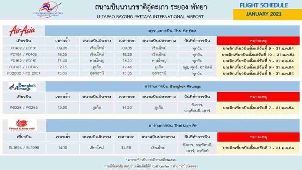 Canceled flights at U-Tapao-Rayong-Pattaya Airport this month.
